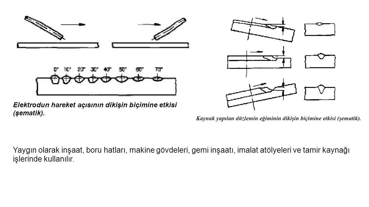 Elektrodun hareket açısının dikişin biçimine etkisi (şematik).
