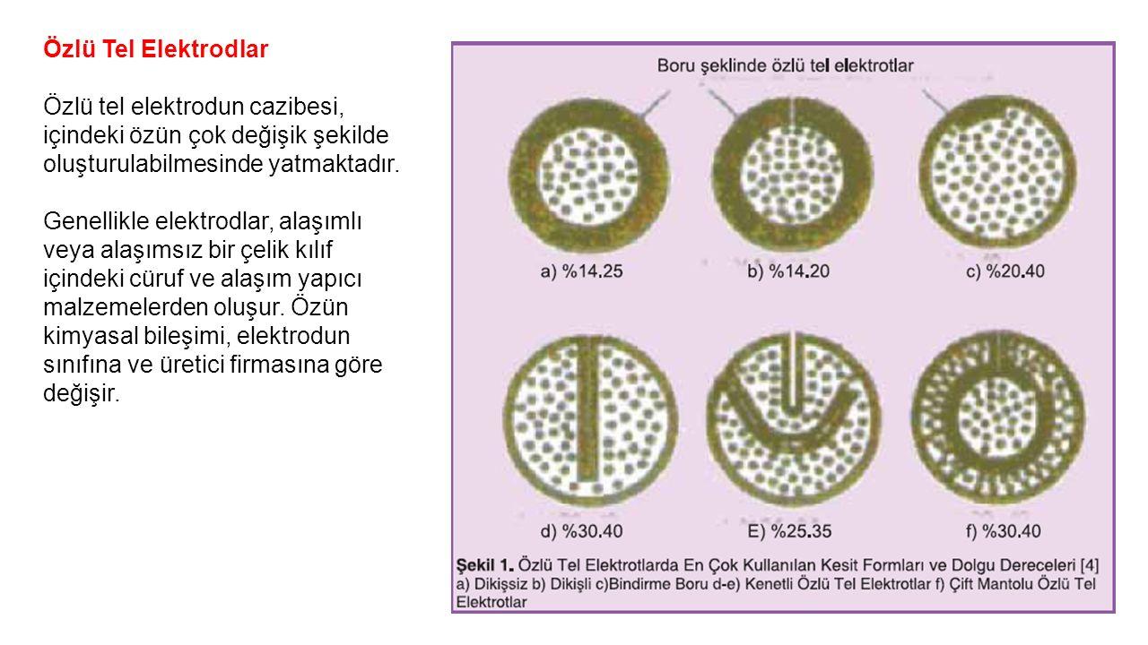 Özlü Tel Elektrodlar Özlü tel elektrodun cazibesi, içindeki özün çok değişik şekilde oluşturulabilmesinde yatmaktadır.