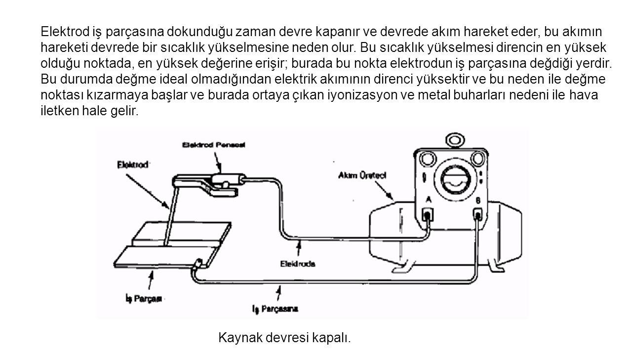 Elektrod iş parçasına dokunduğu zaman devre kapanır ve devrede akım hareket eder, bu akımın hareketi devrede bir sıcaklık yükselmesine neden olur. Bu sıcaklık yükselmesi direncin en yüksek olduğu noktada, en yüksek değerine erişir; burada bu nokta elektrodun iş parçasına değdiği yerdir. Bu durumda değme ideal olmadığından elektrik akımının direnci yüksektir ve bu neden ile değme noktası kızarmaya başlar ve burada ortaya çıkan iyonizasyon ve metal buharları nedeni ile hava iletken hale gelir.