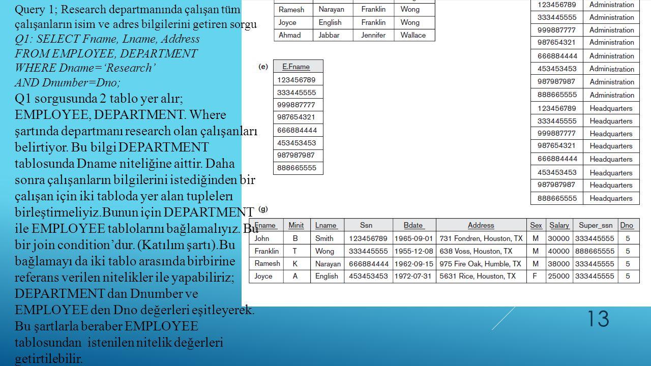 Query 1; Research departmanında çalışan tüm çalışanların isim ve adres bilgilerini getiren sorgu