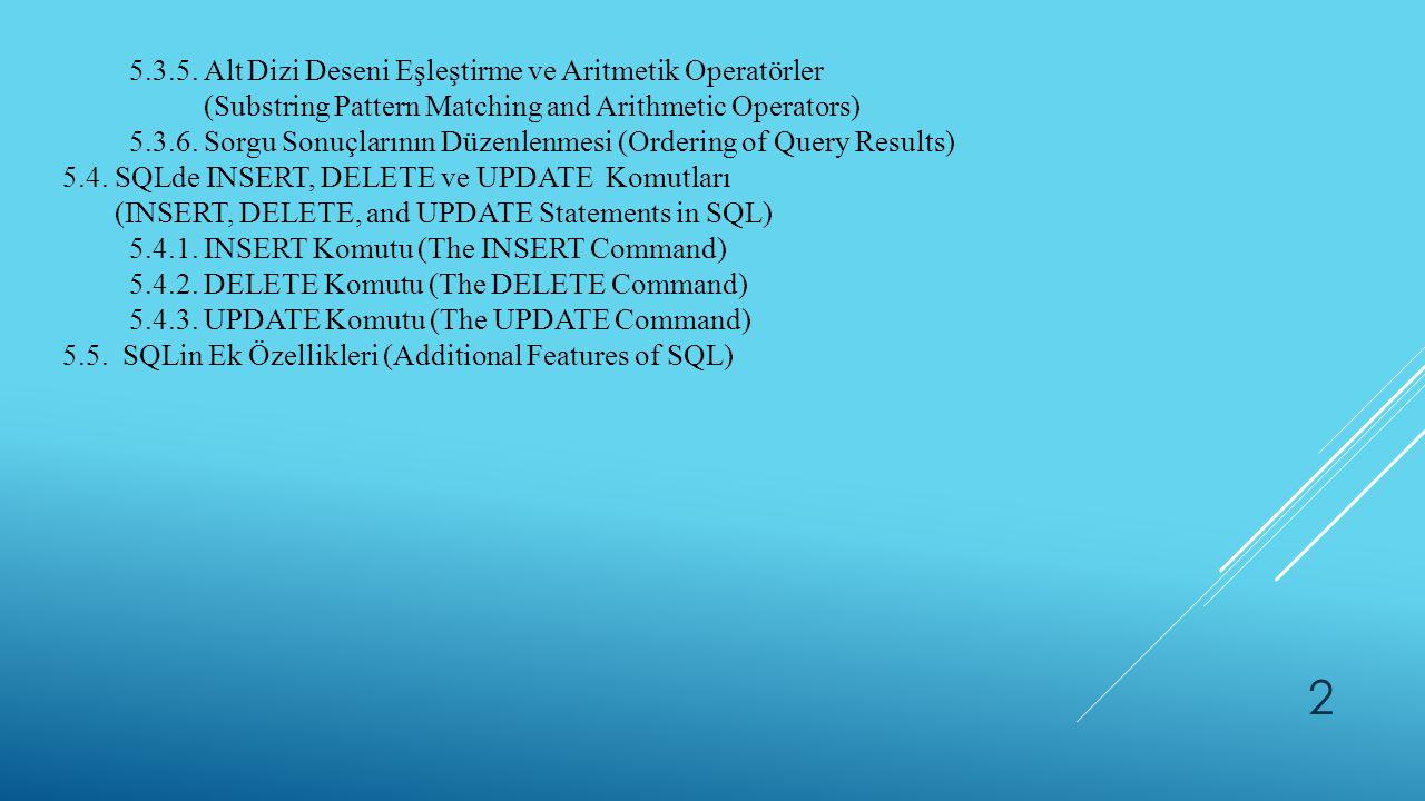 5.3.5. Alt Dizi Deseni Eşleştirme ve Aritmetik Operatörler