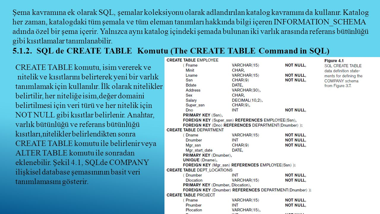 5.1.2. SQL de CREATE TABLE Komutu (The CREATE TABLE Command in SQL)