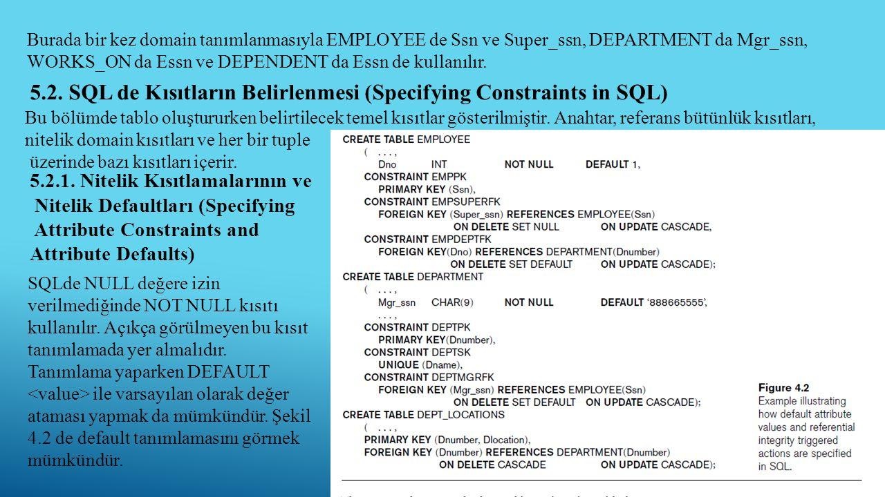 5.2. SQL de Kısıtların Belirlenmesi (Specifying Constraints in SQL)