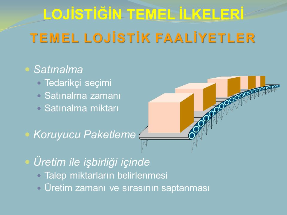 TEMEL LOJİSTİK FAALİYETLER