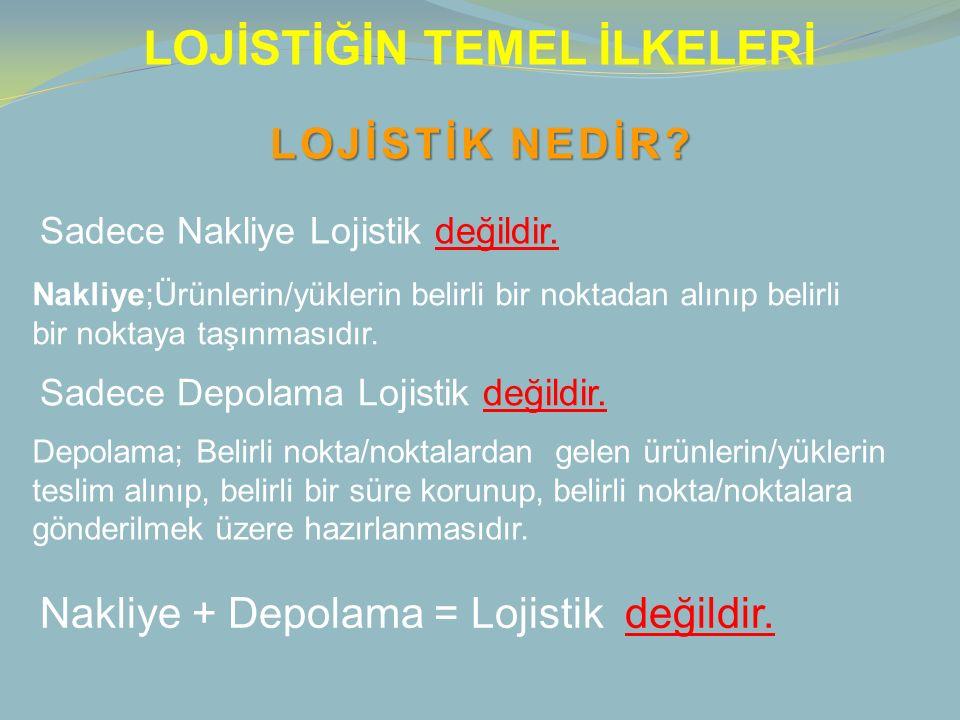 Nakliye + Depolama = Lojistik değildir.