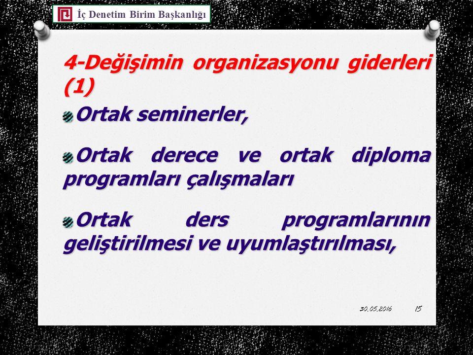 4-Değişimin organizasyonu giderleri (1) Ortak seminerler,