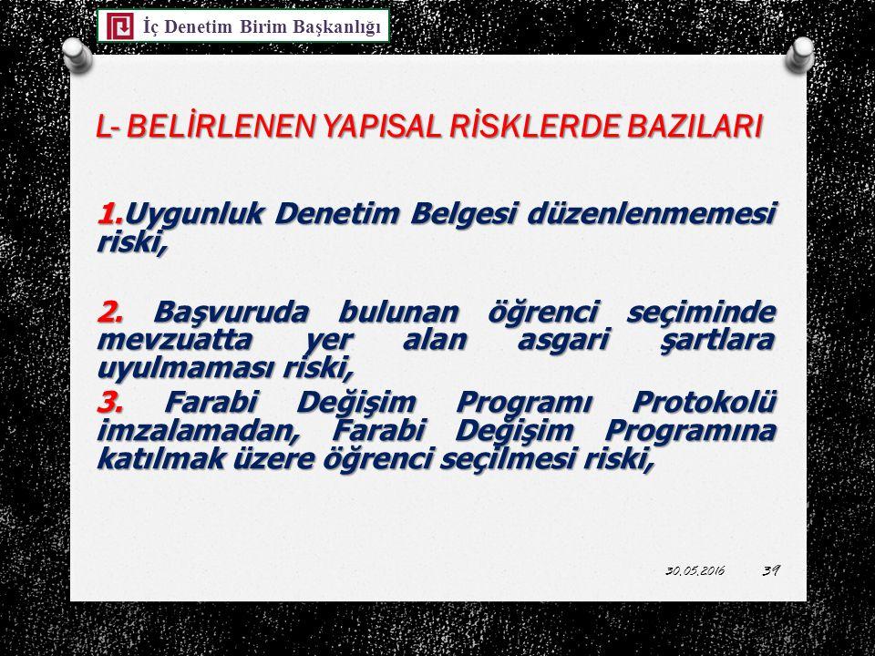 L- BELİRLENEN YAPISAL RİSKLERDE BAZILARI