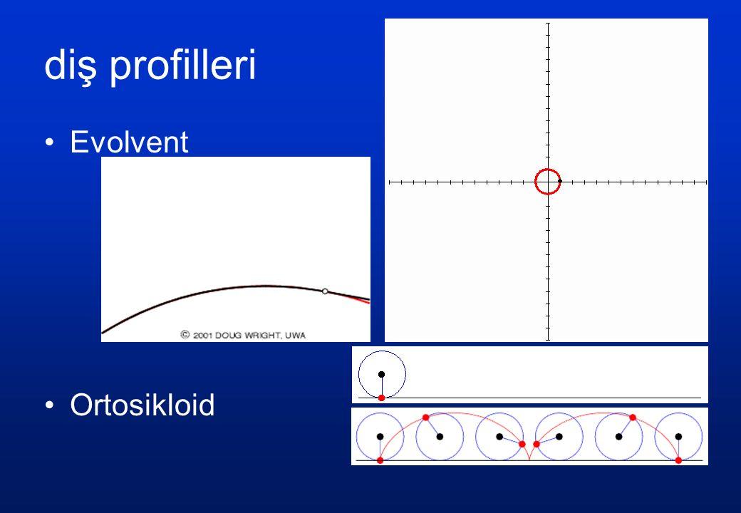 diş profilleri Evolvent Ortosikloid