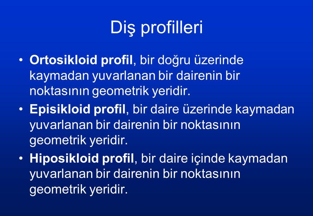 Diş profilleri Ortosikloid profil, bir doğru üzerinde kaymadan yuvarlanan bir dairenin bir noktasının geometrik yeridir.