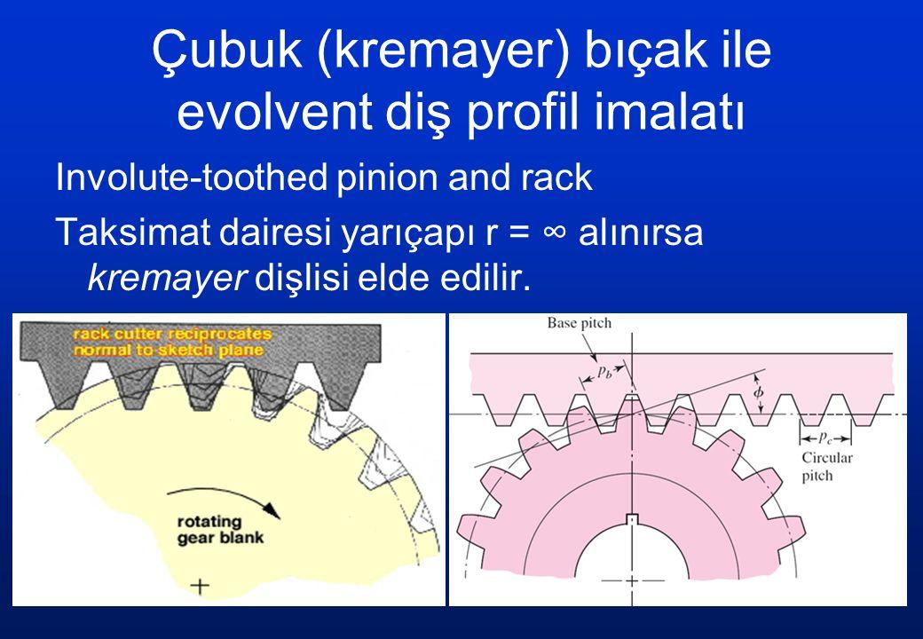 Çubuk (kremayer) bıçak ile evolvent diş profil imalatı