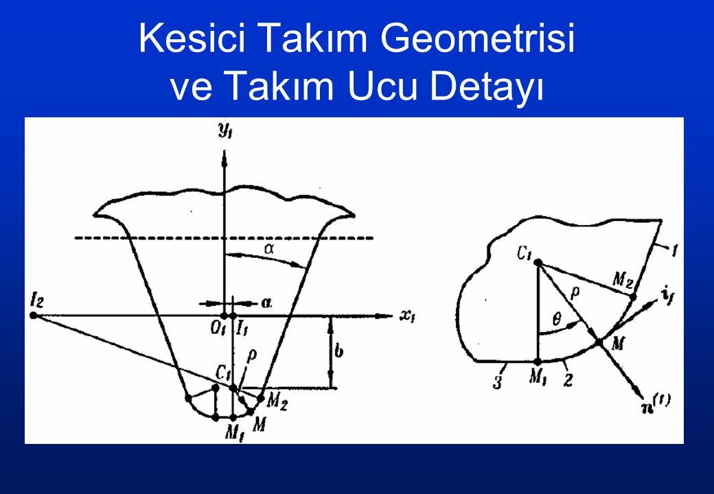 Kesici Takım Geometrisi ve Takım Ucu Detayı