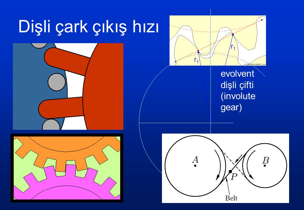 Dişli çark çıkış hızı r1 r1 evolvent dişli çifti (involute gear)