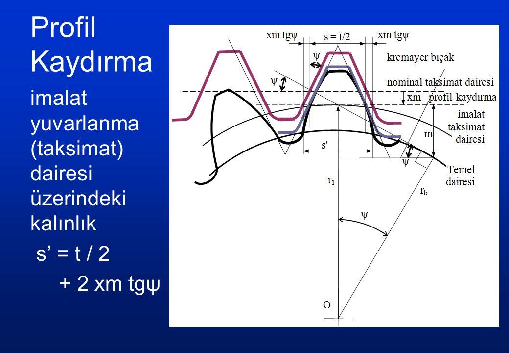 Profil Kaydırma imalat yuvarlanma (taksimat) dairesi üzerindeki kalınlık s' = t / 2 + 2 xm tgψ