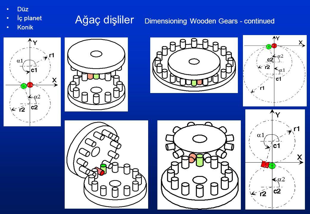 Ağaç dişliler Dimensioning Wooden Gears - continued
