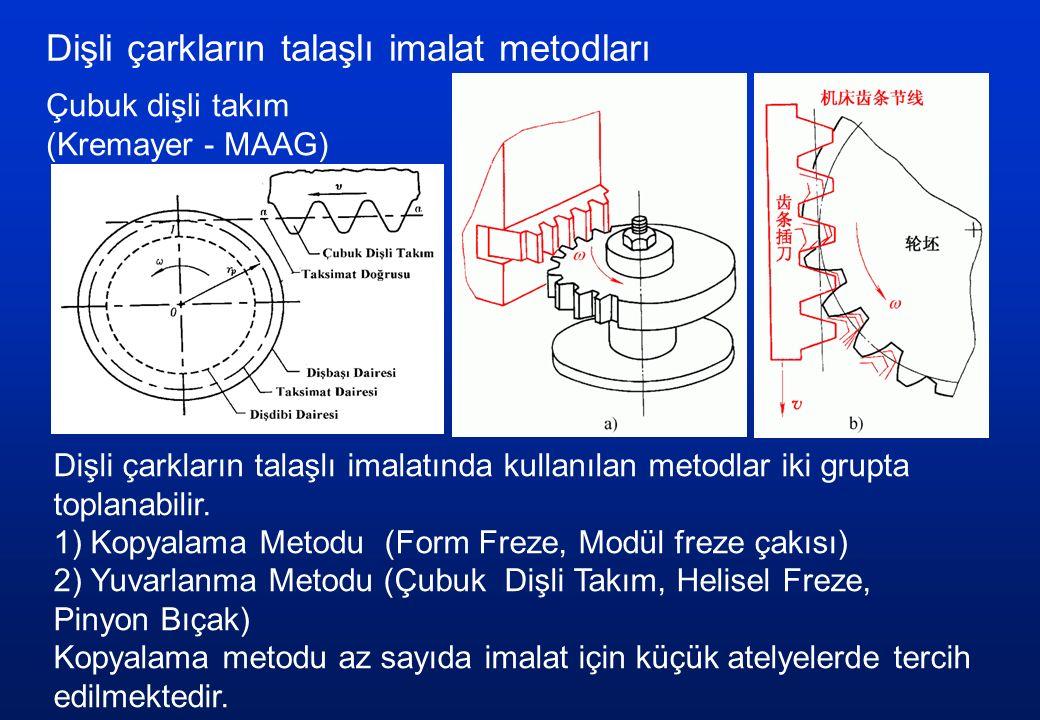 Dişli çarkların talaşlı imalat metodları