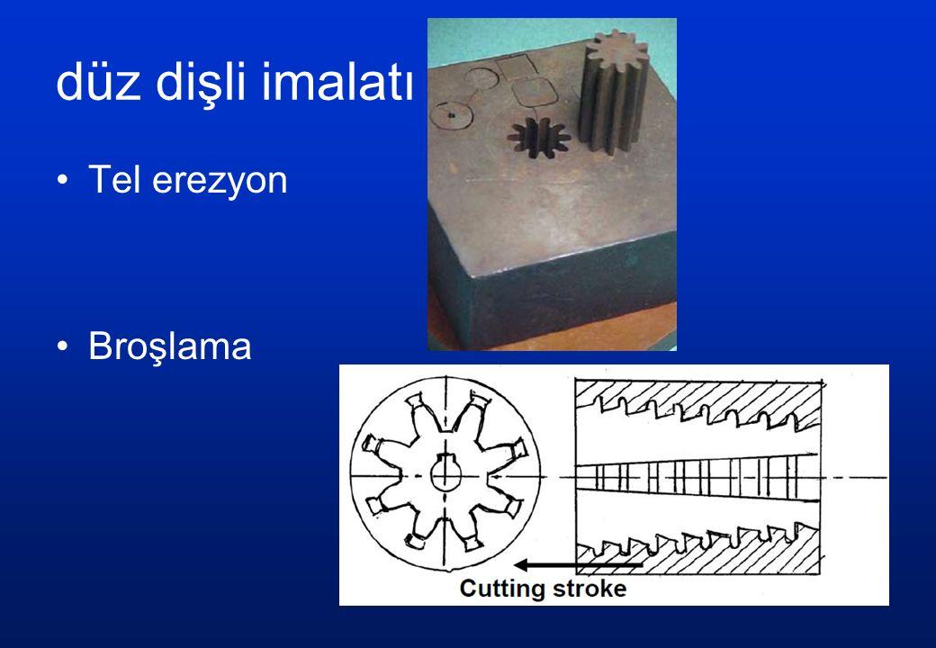 düz dişli imalatı Tel erezyon Broşlama