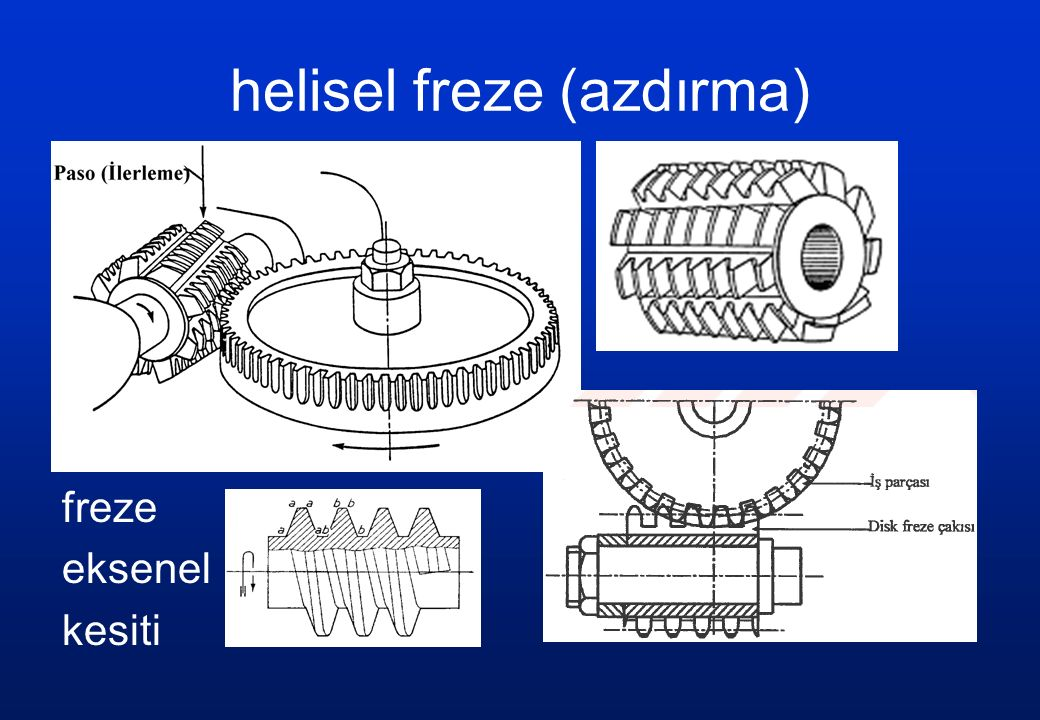 helisel freze (azdırma)