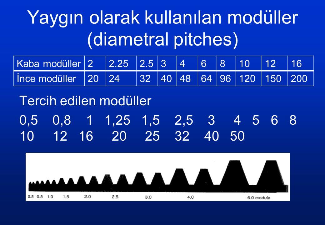 Yaygın olarak kullanılan modüller (diametral pitches)