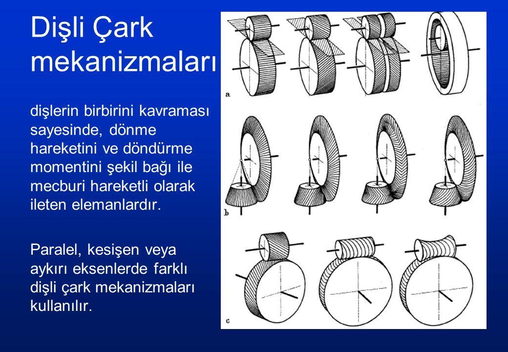 Dişli Çark mekanizmaları