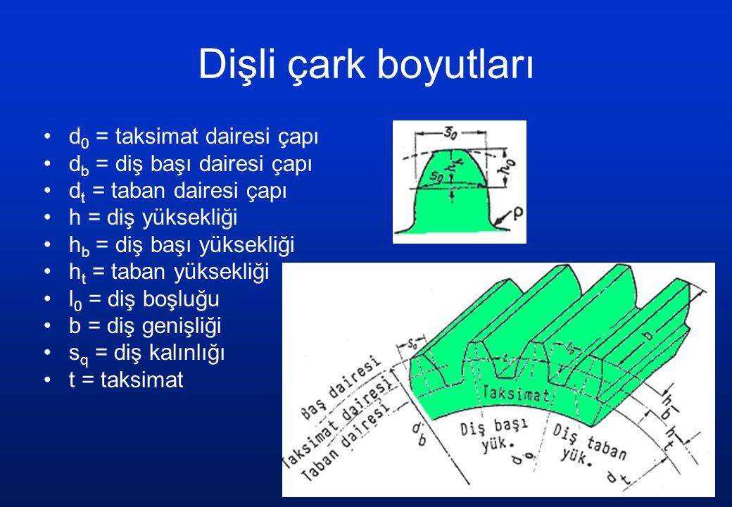 Dişli çark boyutları d0 = taksimat dairesi çapı