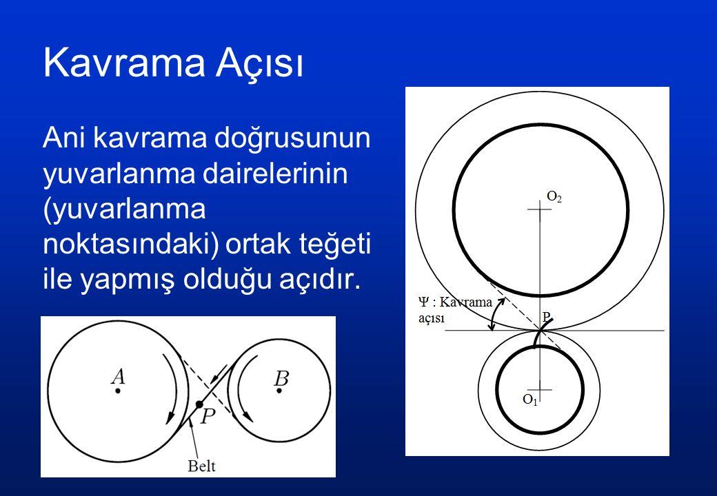 Kavrama Açısı Ani kavrama doğrusunun yuvarlanma dairelerinin (yuvarlanma noktasındaki) ortak teğeti ile yapmış olduğu açıdır.
