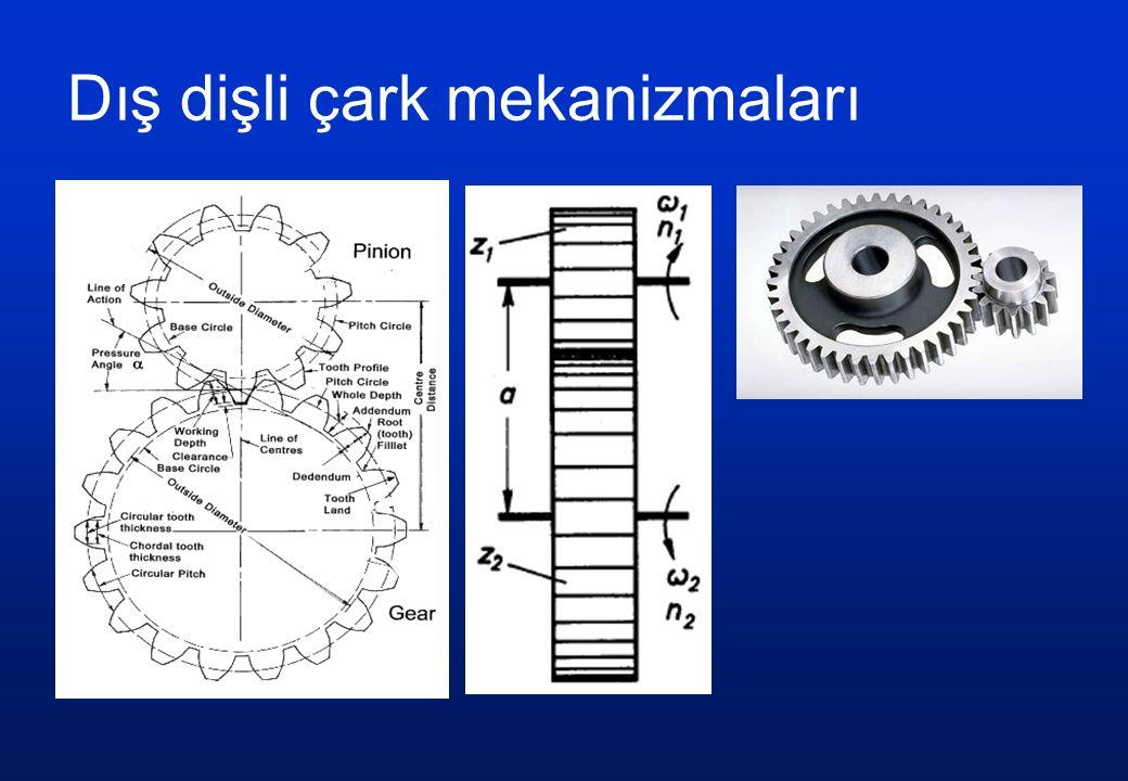 Dış dişli çark mekanizmaları