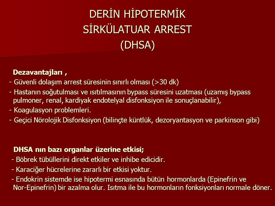 DERİN HİPOTERMİK SİRKÜLATUAR ARREST (DHSA) Dezavantajları ,