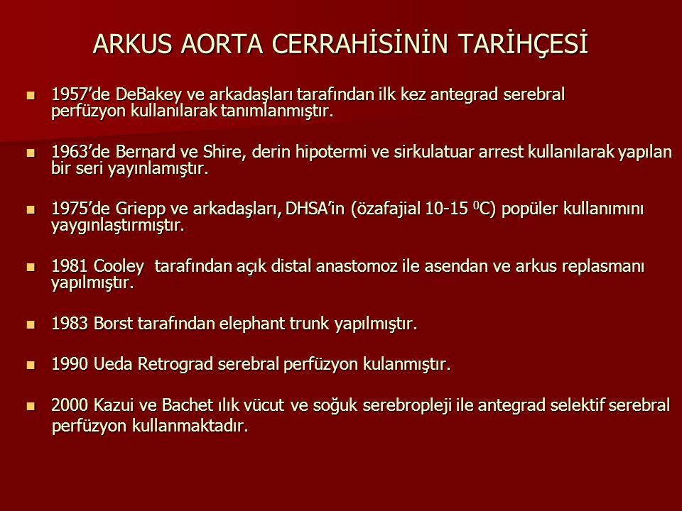 ARKUS AORTA CERRAHİSİNİN TARİHÇESİ