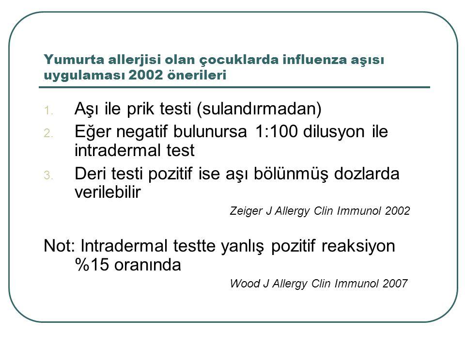 Aşı ile prik testi (sulandırmadan)