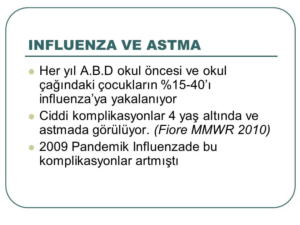 INFLUENZA VE ASTMA Her yıl A.B.D okul öncesi ve okul çağındaki çocukların %15-40'ı influenza'ya yakalanıyor.