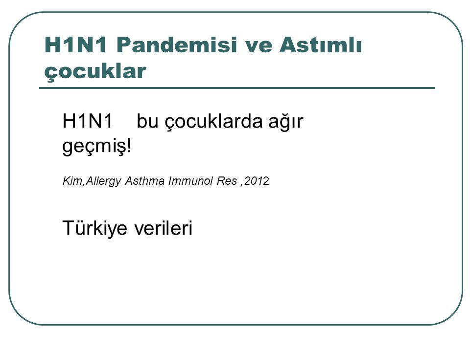 H1N1 Pandemisi ve Astımlı çocuklar