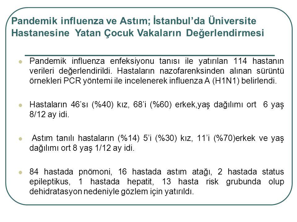 Pandemik influenza ve Astım; İstanbul'da Üniversite Hastanesine Yatan Çocuk Vakaların Değerlendirmesi