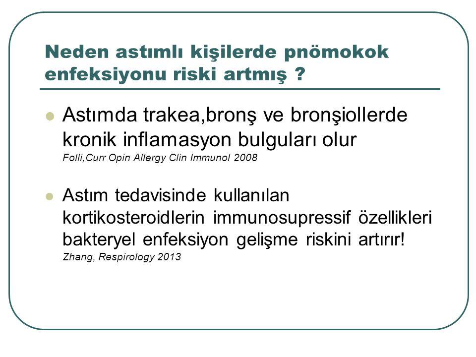 Neden astımlı kişilerde pnömokok enfeksiyonu riski artmış