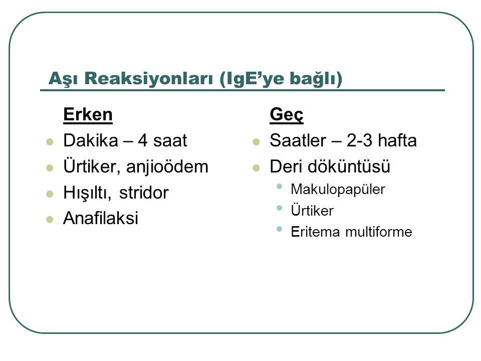 Aşı Reaksiyonları (IgE'ye bağlı)