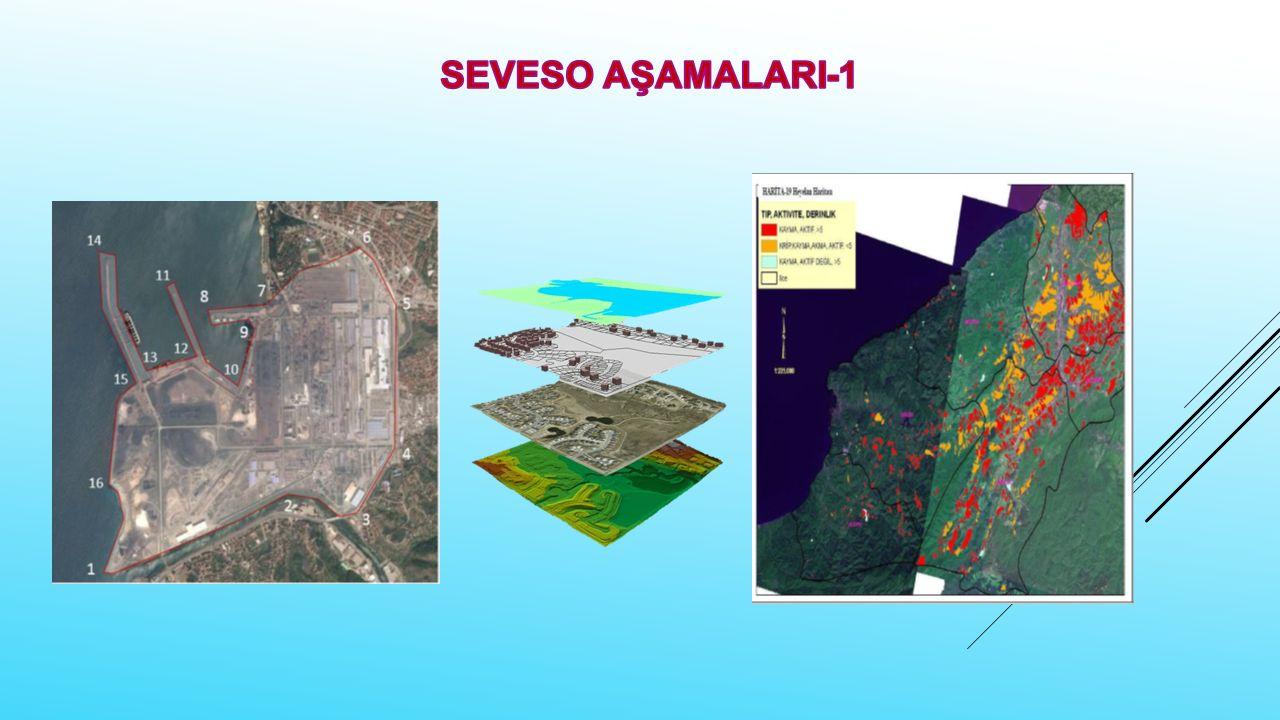 SEVESO AŞAMALARI-1