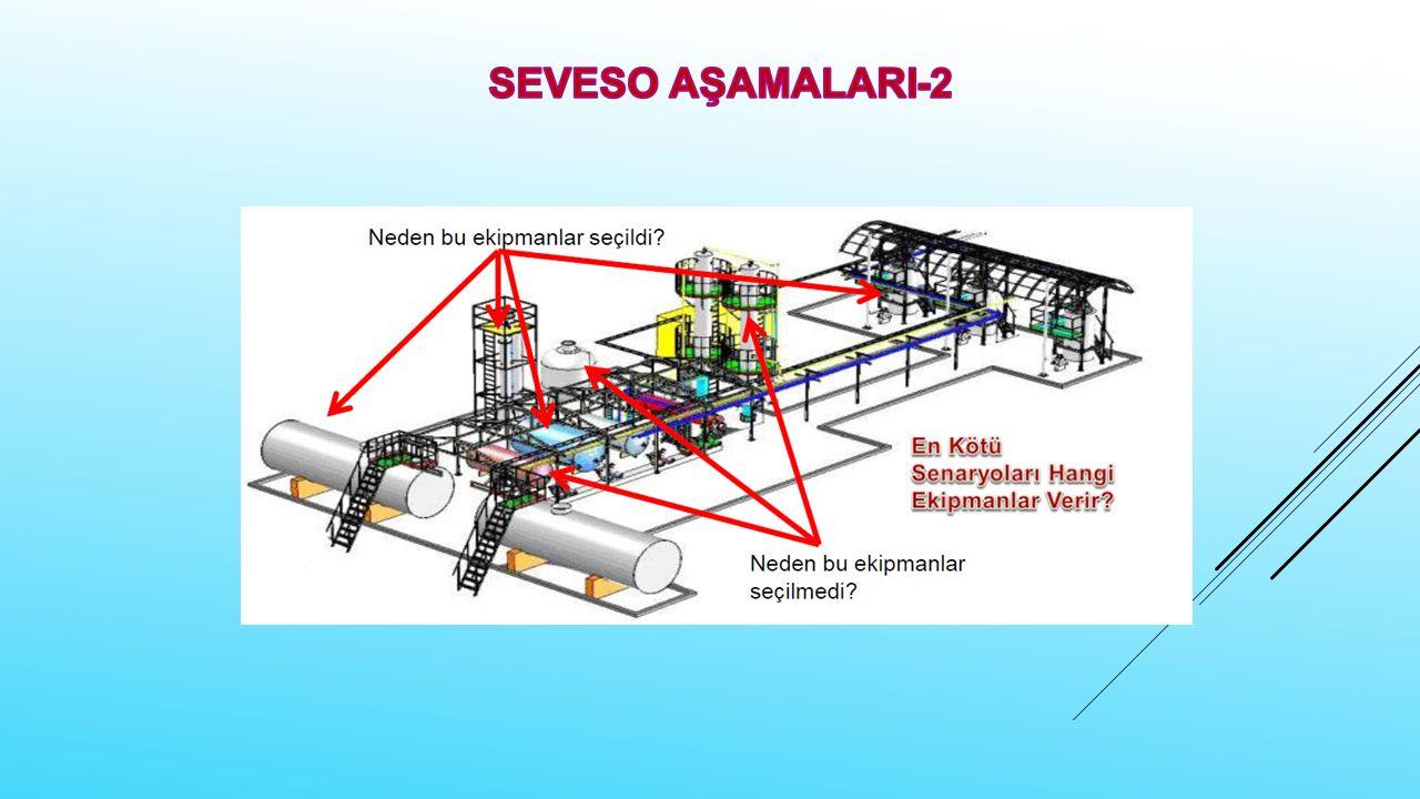 SEVESO AŞAMALARI-2