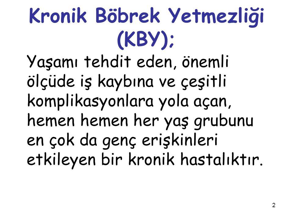Kronik Böbrek Yetmezliği (KBY);