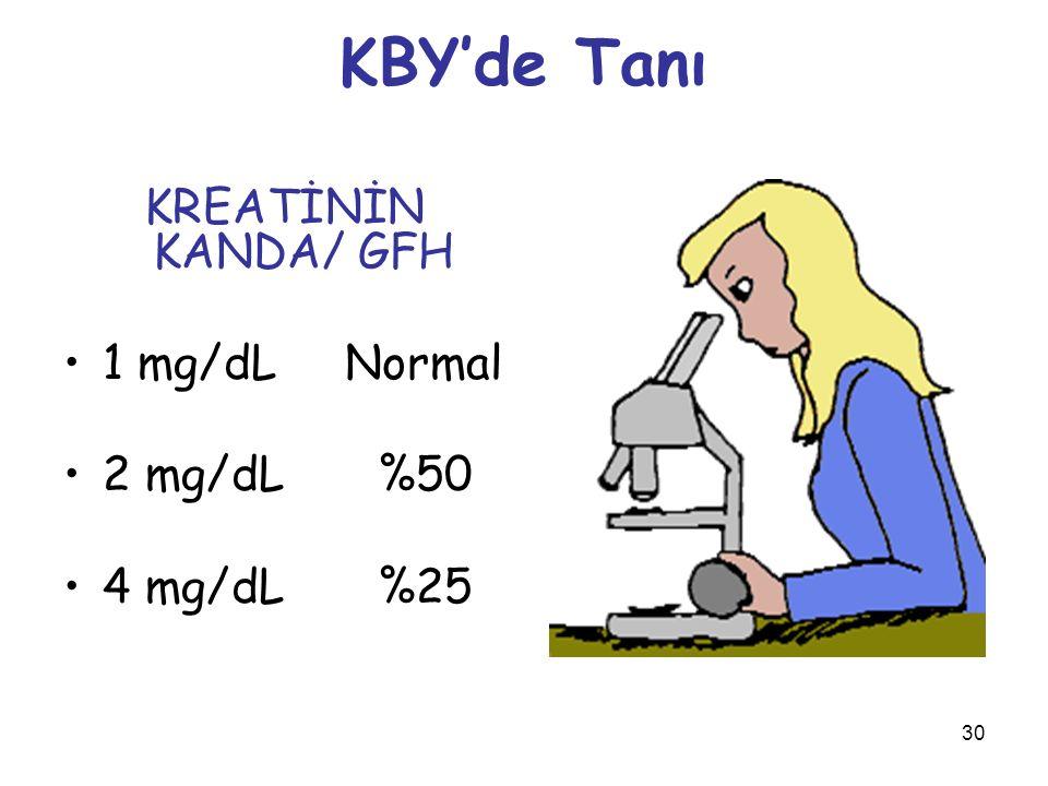 KBY'de Tanı KREATİNİN KANDA/ GFH 1 mg/dL Normal 2 mg/dL %50