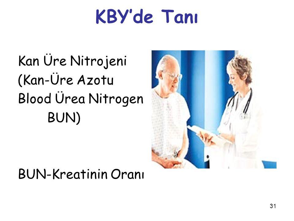 KBY'de Tanı Kan Üre Nitrojeni (Kan-Üre Azotu Blood Ürea Nitrogen BUN)