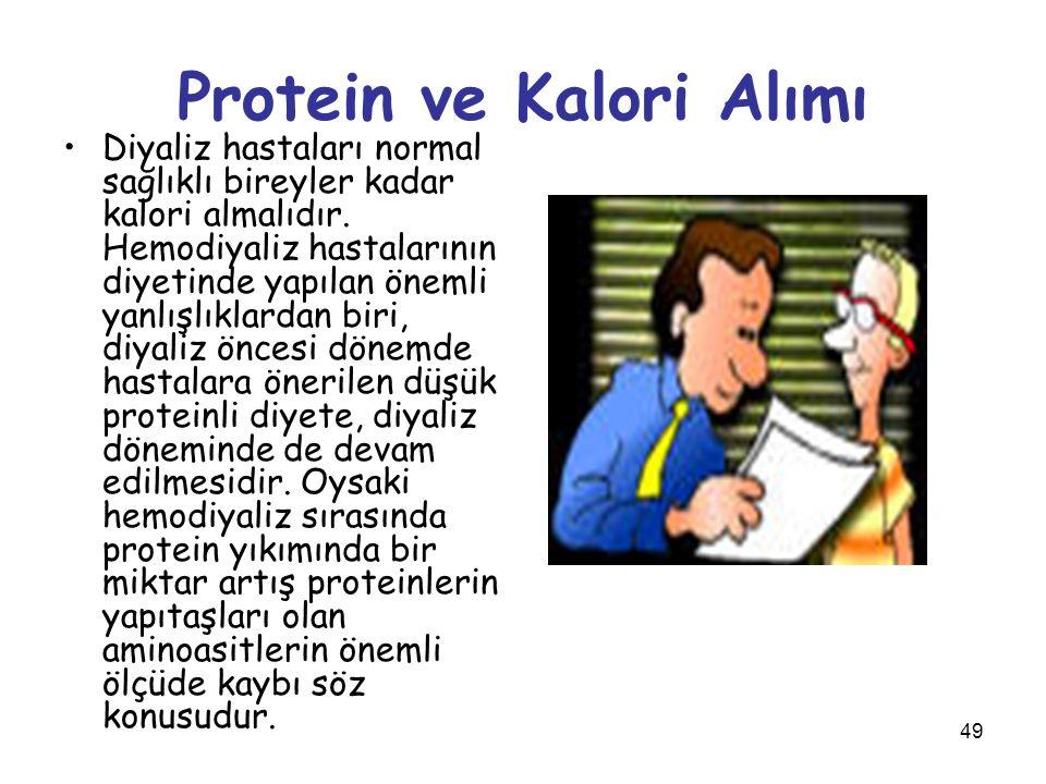 Protein ve Kalori Alımı