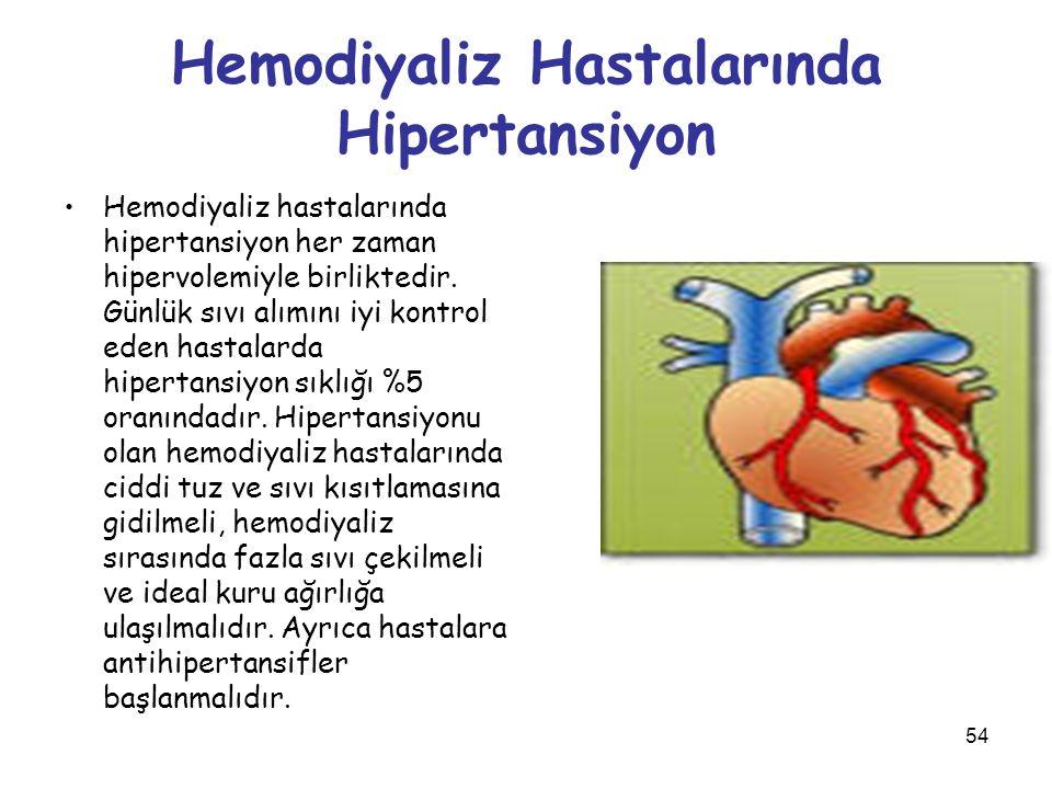 Hemodiyaliz Hastalarında Hipertansiyon