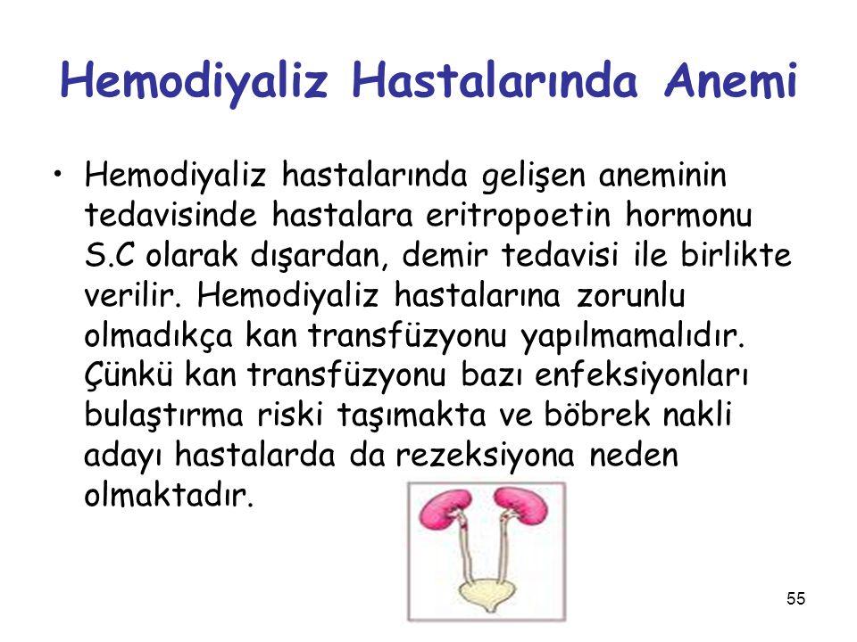 Hemodiyaliz Hastalarında Anemi