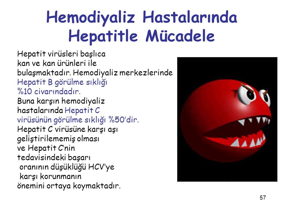 Hemodiyaliz Hastalarında Hepatitle Mücadele