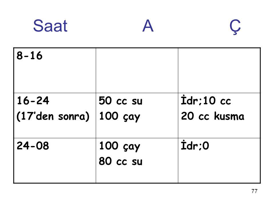 Saat A Ç 8-16 16-24 (17'den sonra) 50 cc su 100 çay İdr;10 cc