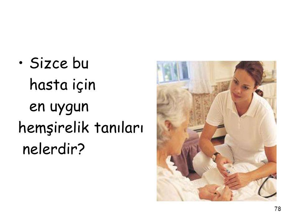 Sizce bu hasta için en uygun hemşirelik tanıları nelerdir