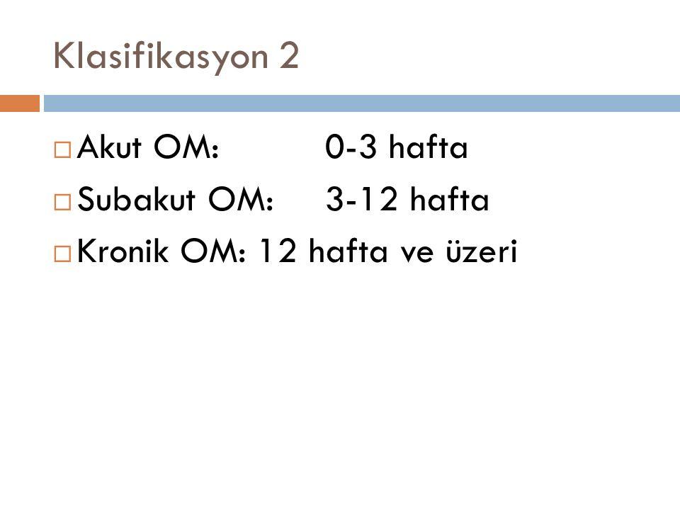 Klasifikasyon 2 Akut OM: 0-3 hafta Subakut OM: 3-12 hafta