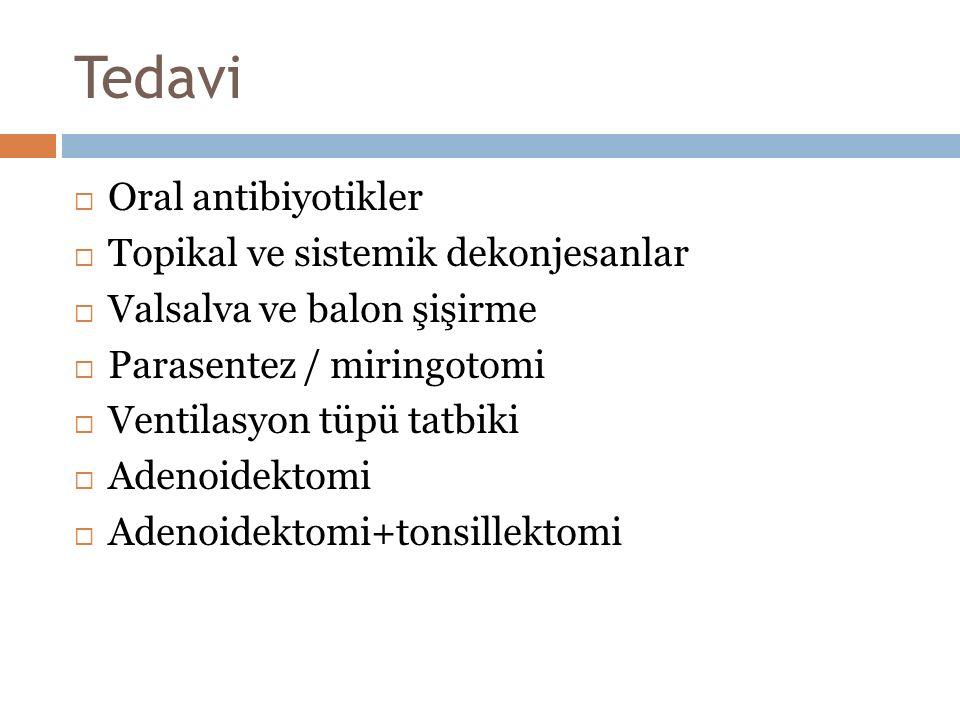 Tedavi Oral antibiyotikler Topikal ve sistemik dekonjesanlar