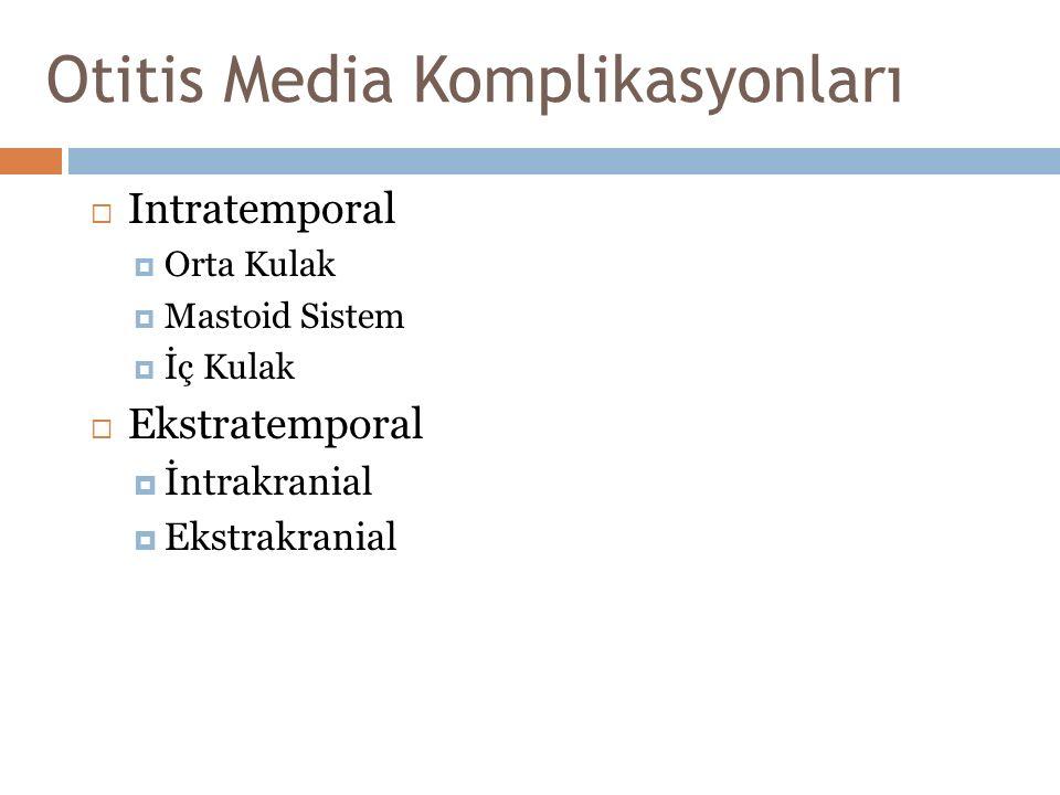 Otitis Media Komplikasyonları
