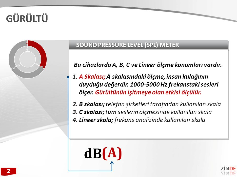 Bu cihazlarda A, B, C ve Lineer ölçme konumları vardır.