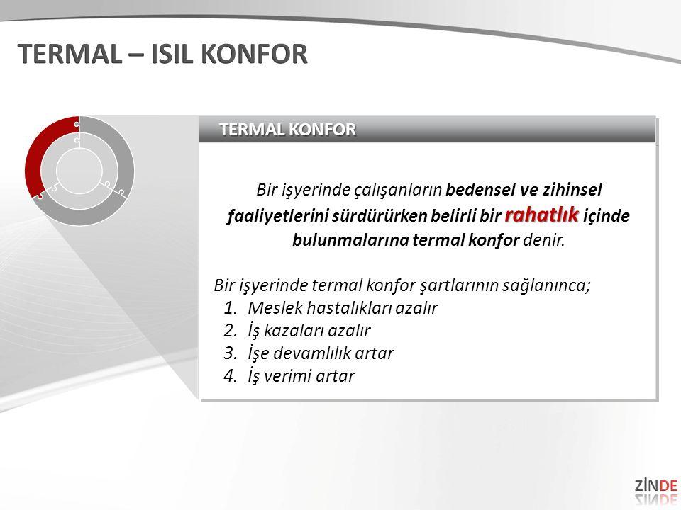 TERMAL – ISIL KONFOR TERMAL KONFOR